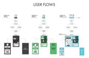 Perbedaan Pekerjaan UI UX